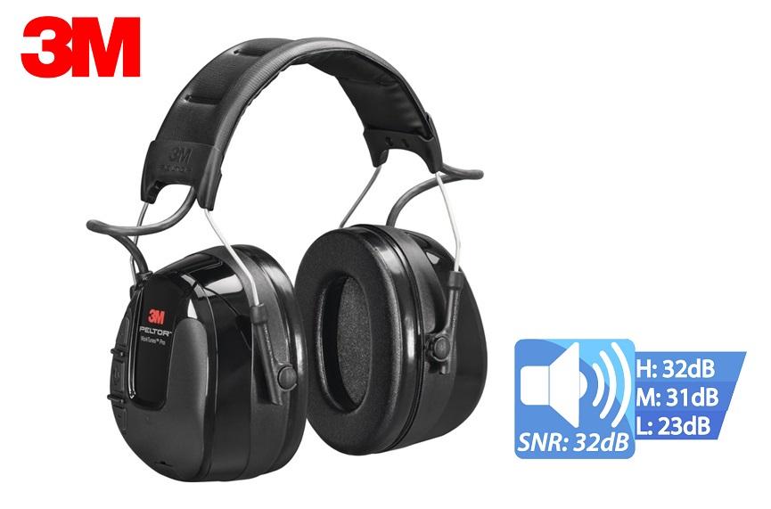 HRXP7A-01 Binaural hoofdband Headset Zwart