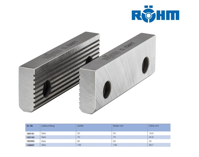 Rohm Normale bek SGN 50 mm glad / gegroefd voor RKZ-M50mm