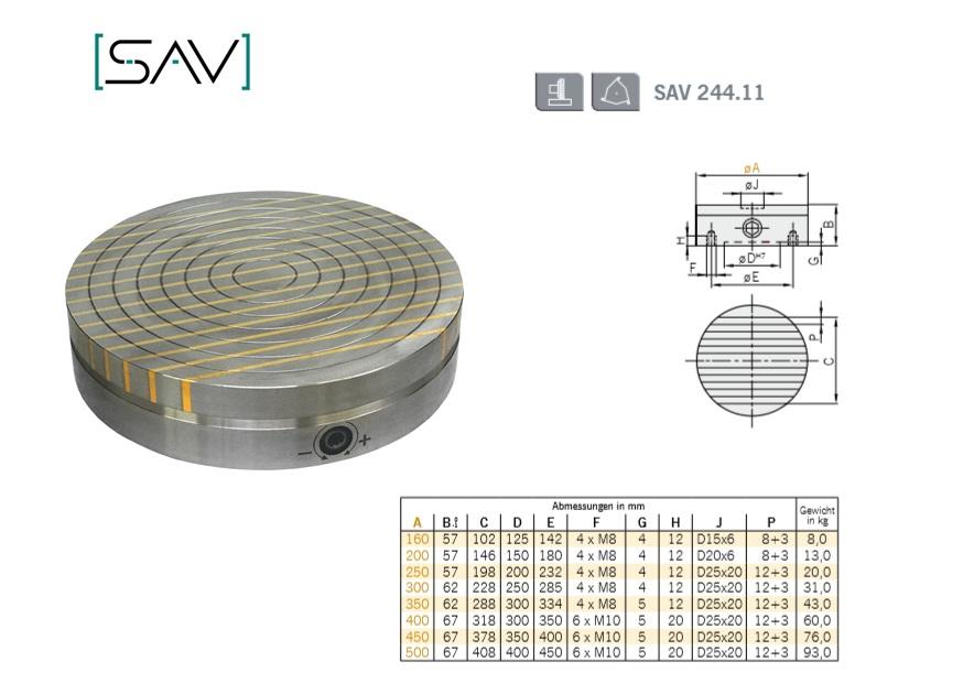 Ronde magneetspanplaat 160mm met paralle Pooldeling 150N/cm2