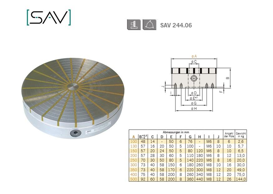 Ronde magneetspanplaat 100mm met concentrische Pooldeling 100N/cm2