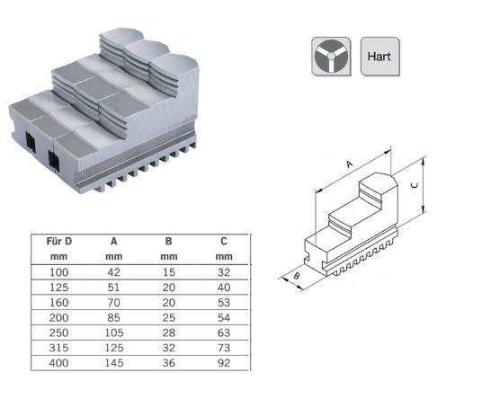 Boorbekken D 250 mm set van 3 stuks