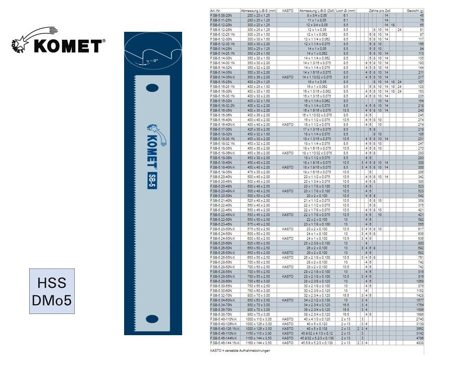 KOMET Machinezaagblad HSS SB5 300x25x1,25 10Z