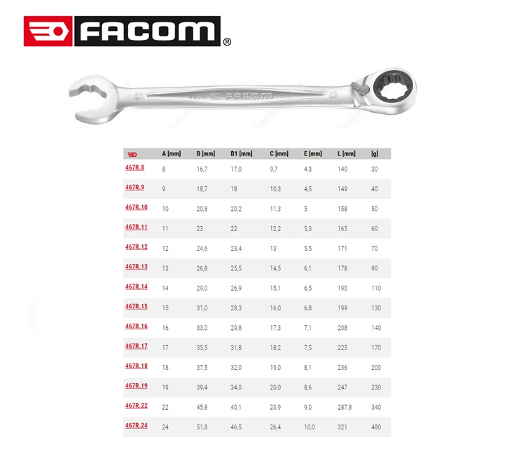 Facom Ringsteekratelsleutel 467BR 8mm