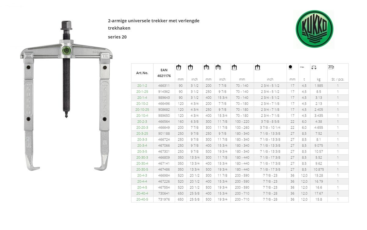 KUKKO Universele poelietrekker tweearmig met verlengde trekhaken 90x200mm Kukko 20-1-2