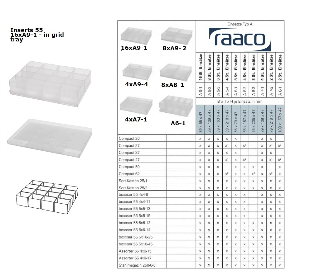 Raaco Inzetbakje 55 16xA9-1 op tray 39x55x47mm