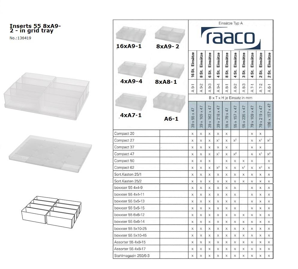 Raaco Inzetbakje 55 8xA9-2 op tray 39x109x47mm