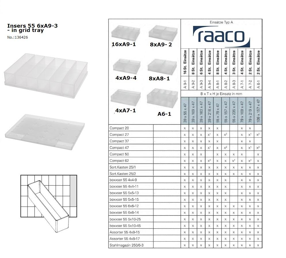 Raaco Inzetbakje 55 6xA9-3 op tray 39x163xx47mm