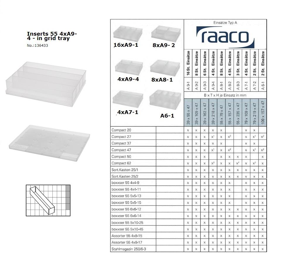 Raaco Inzetbakje 55 4xA9-4 op tray 39x218x47mm