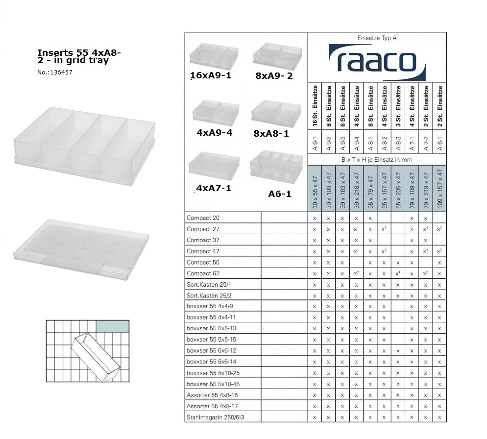 Raaco Inzetbakje 55 4xA8-2 op tray 55x157x47mm