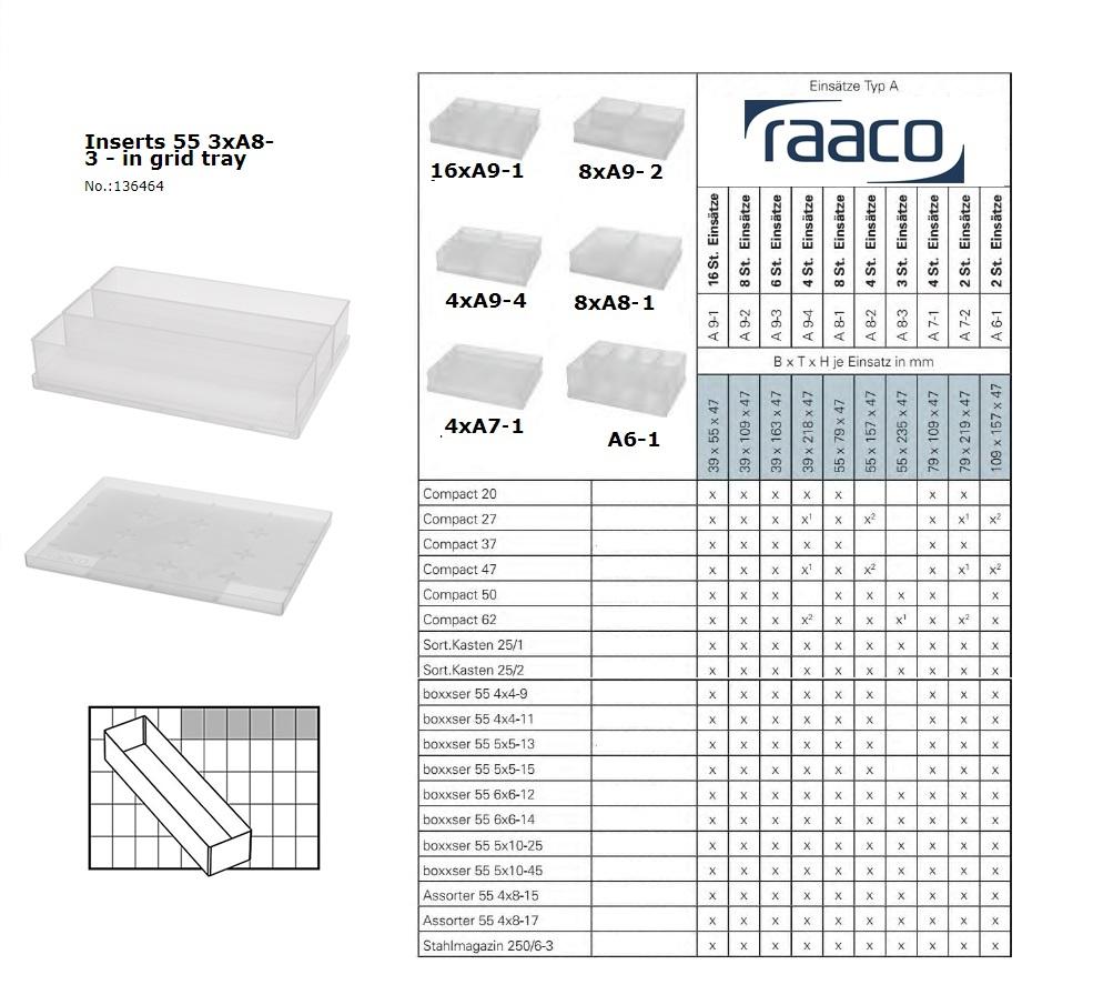 Raaco Inzetbakje 55 3xA8-3 op tray 235xH.47mm