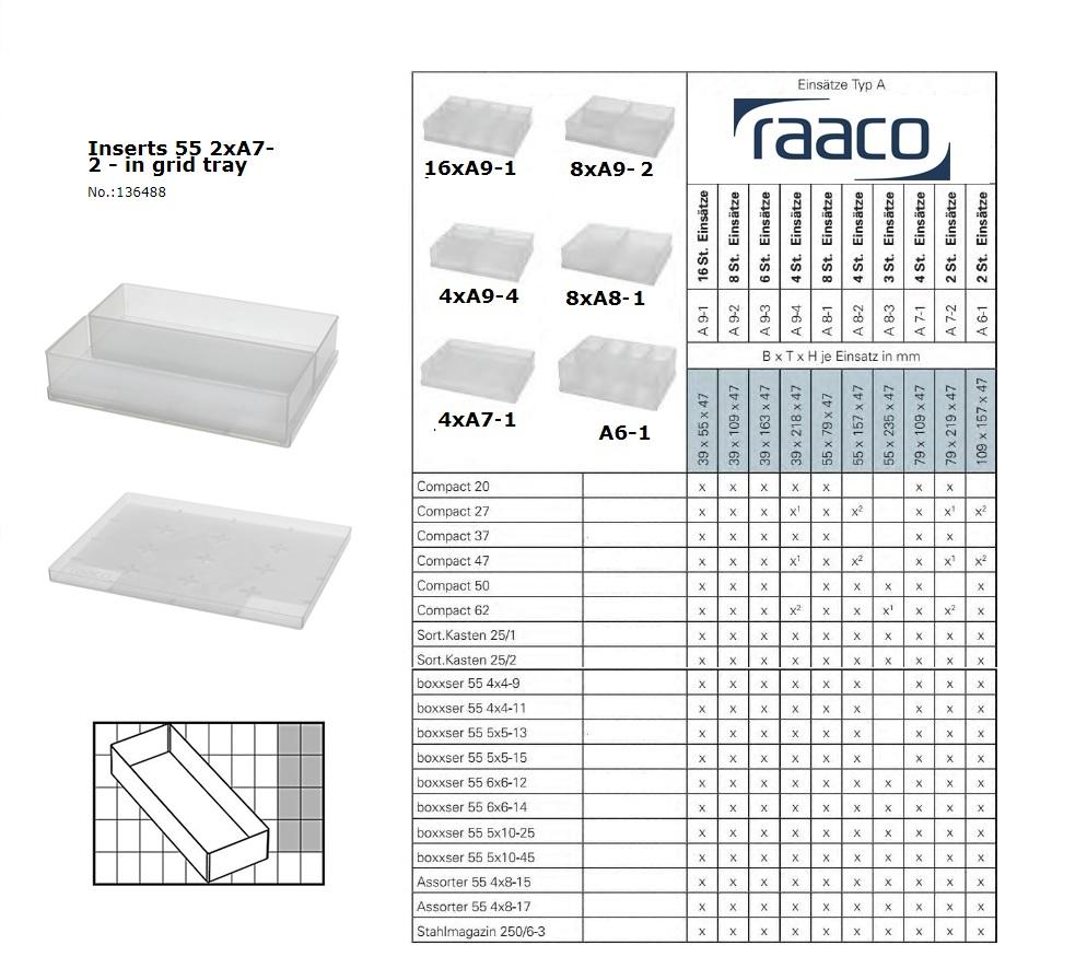 Raaco Inzetbakje 55 2xA7-2 op tray 79x219x47mm
