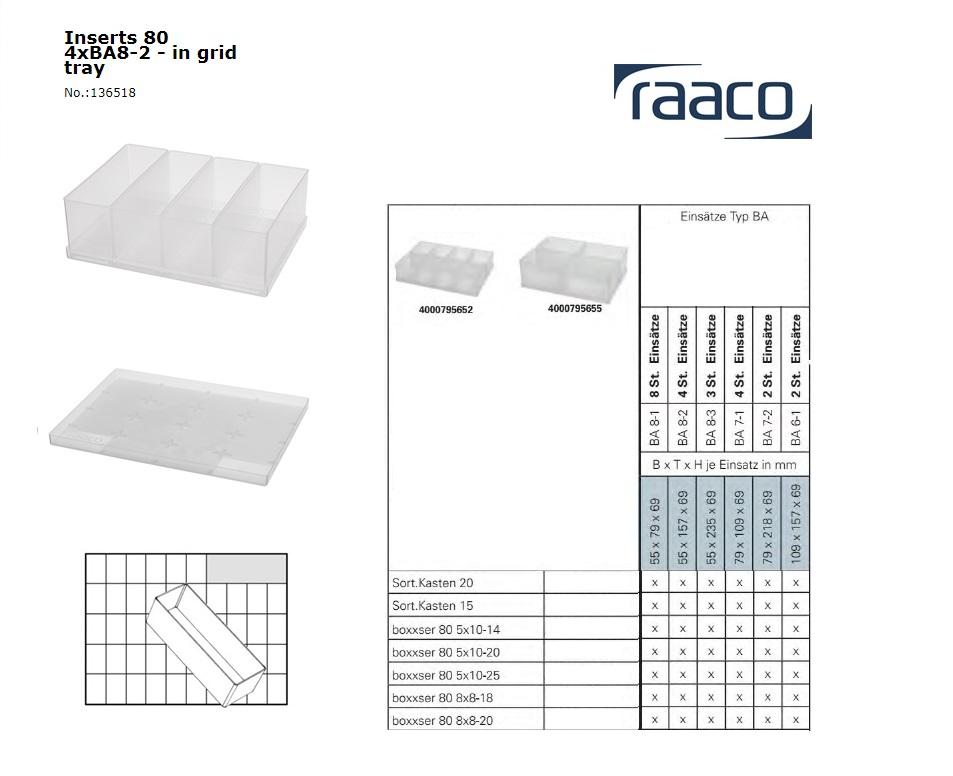 Raaco Inzetbakje 80 4xBA8-2 op tray 55x157x69mm