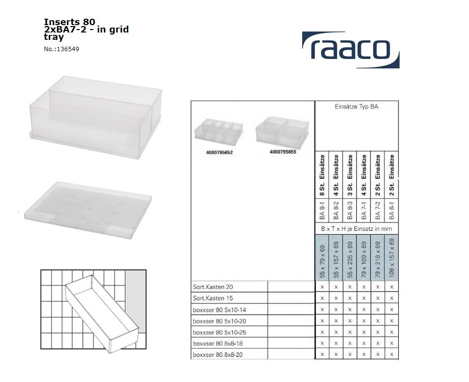 Raaco Inzetbakje 80 2xBA7-2 op tray 79x218x69mm