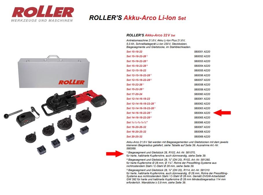 ROLLER`S Akku-Arco 22V Set 14-16-18-22-28 (1)