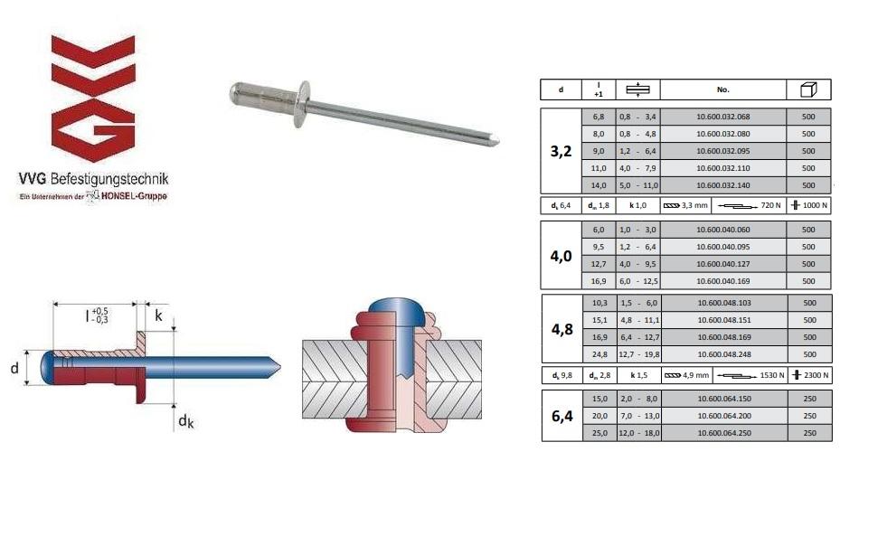 VVG OPTO blindklinknagels met laagbolkop 3,2 x 8mm 0,8-4,8 mm