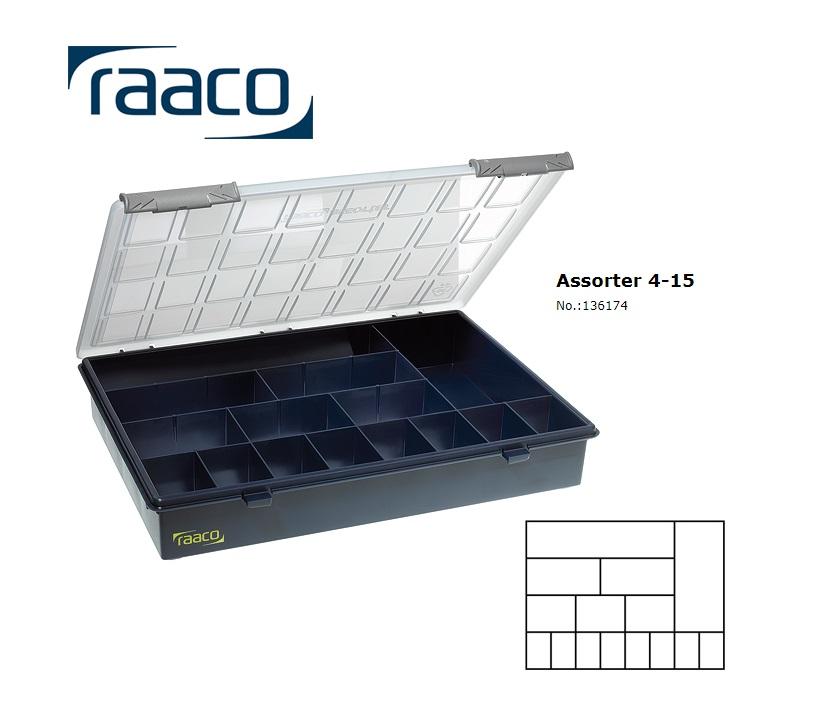 Raaco Assorter 4-15 Assortimentsdoos 57 x 338 x 260mm
