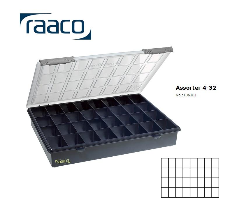 Raaco Assorter 4-32 Assortimentsdoos 57 x 338 x 260mm
