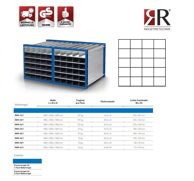 Insteekstelling RWR-20/1 RAL 5010