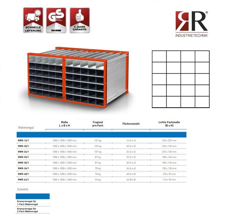 Insteekstelling RWR-20/1 RAL 2004
