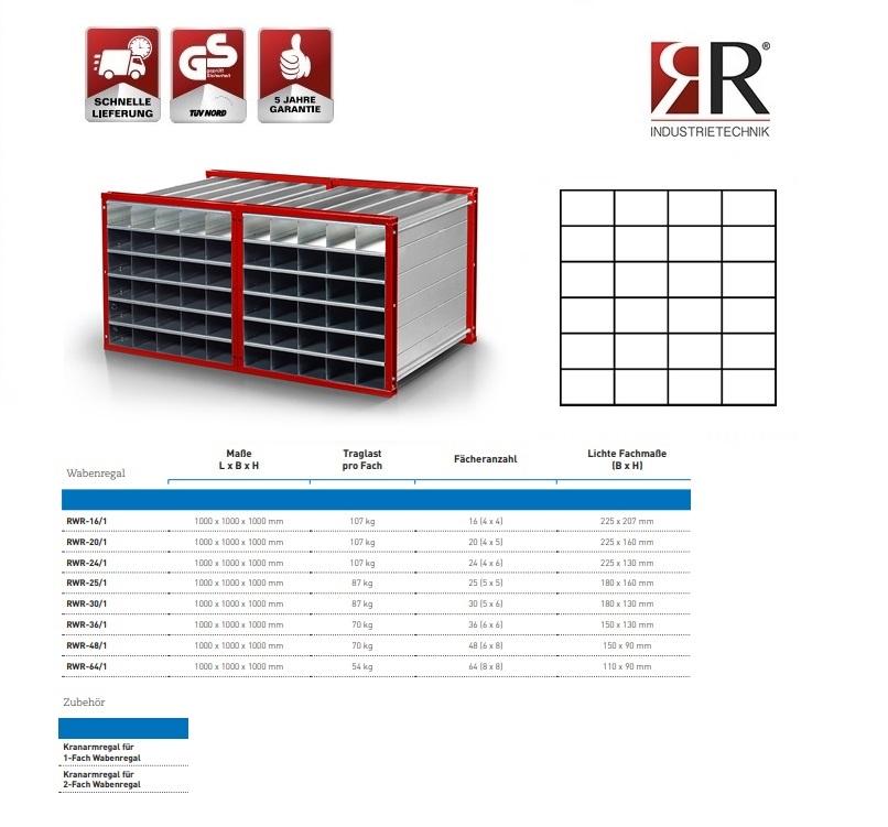Insteekstelling RWR-24/1 RAL 3000