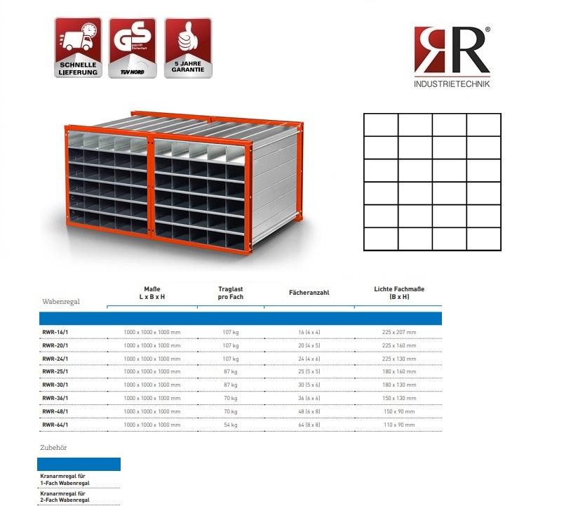 Insteekstelling RWR-24/1 RAL 2004
