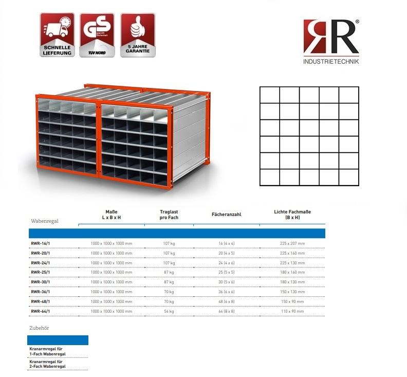 Insteekstelling RWR-30/1 RAL 2004