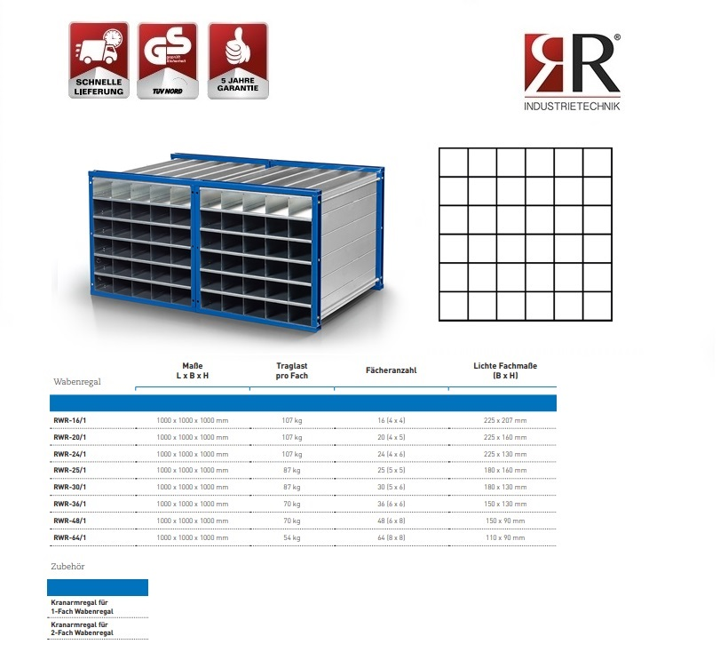 Insteekstelling RWR-36/1 RAL 5010