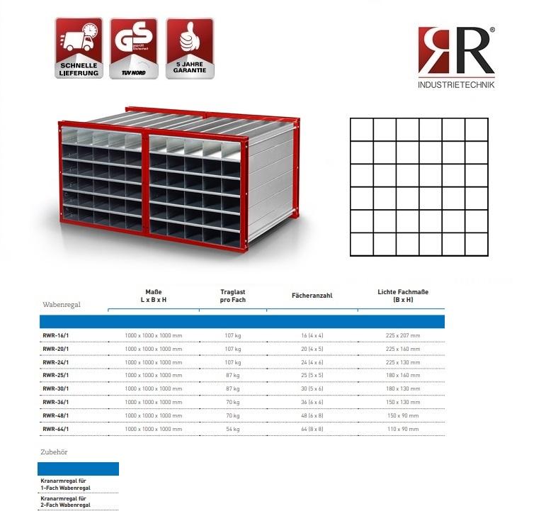 Insteekstelling RWR-36/1 RAL 3000