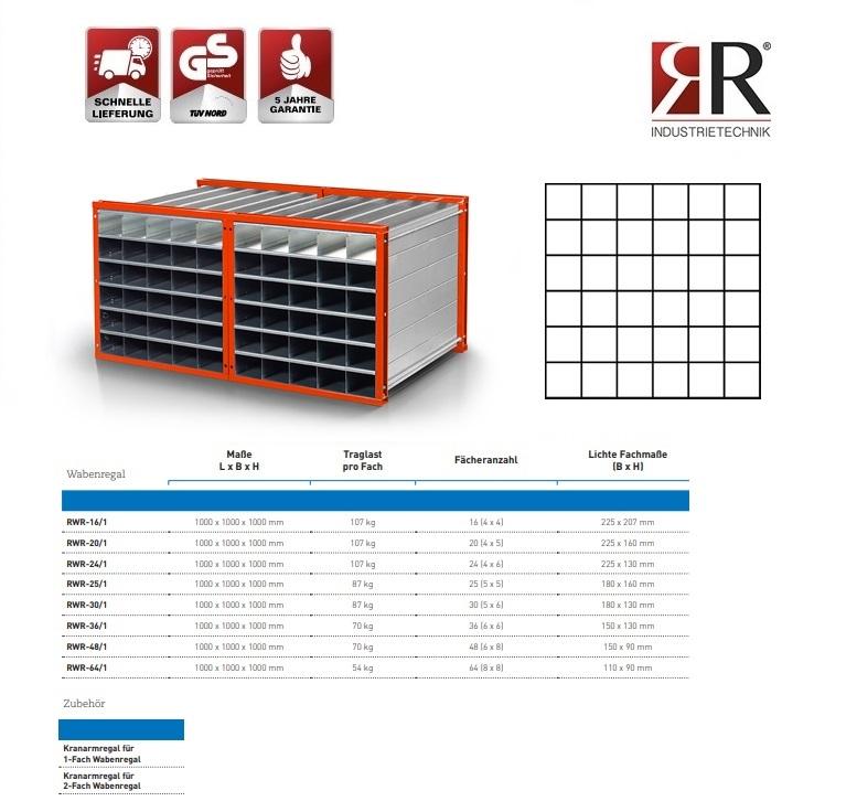 Insteekstelling RWR-36/1 RAL 2004