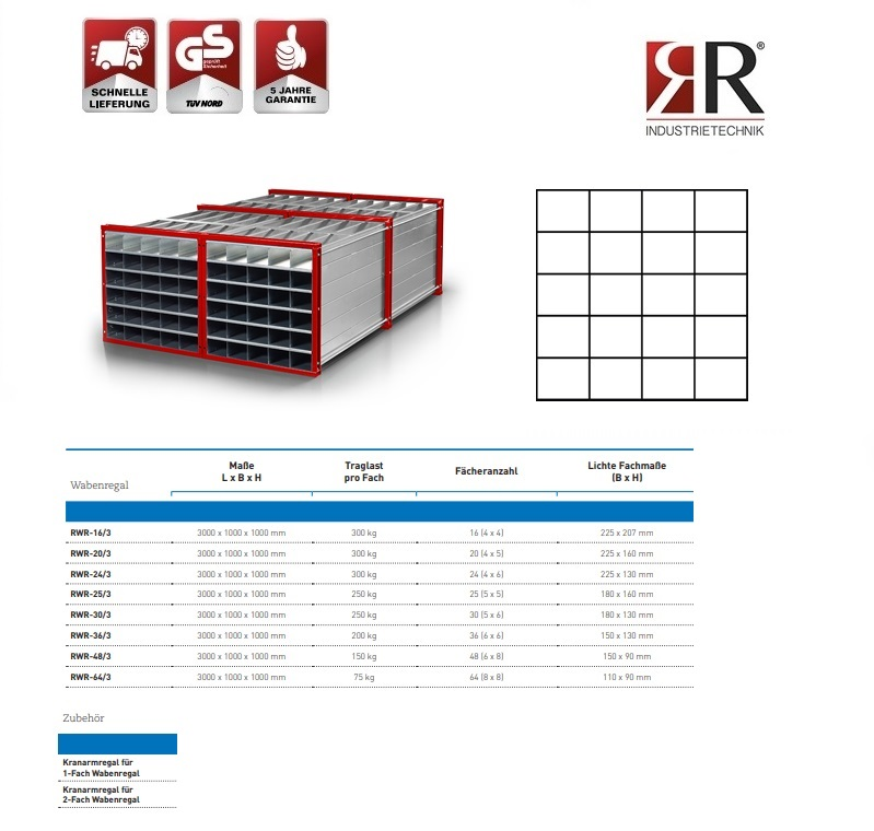Insteekstelling RWR-20/3 RAL 3000