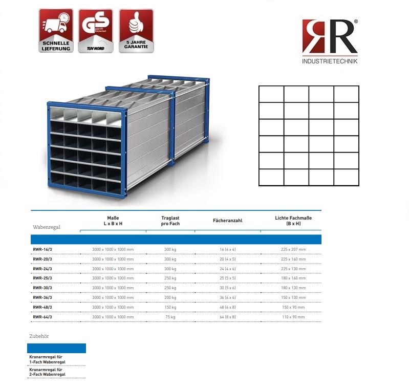 Insteekstelling RWR-24/3 RAL 5010