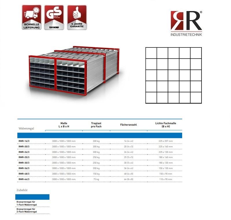 Insteekstelling RWR-25/3 RAL 3000