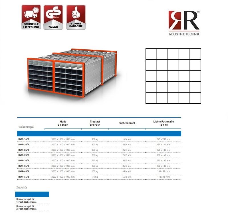 Insteekstelling RWR-25/3 RAL 2004