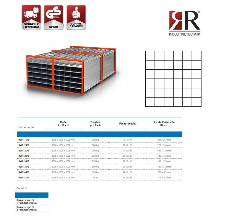 Insteekstelling RWR-36/3 RAL 2004