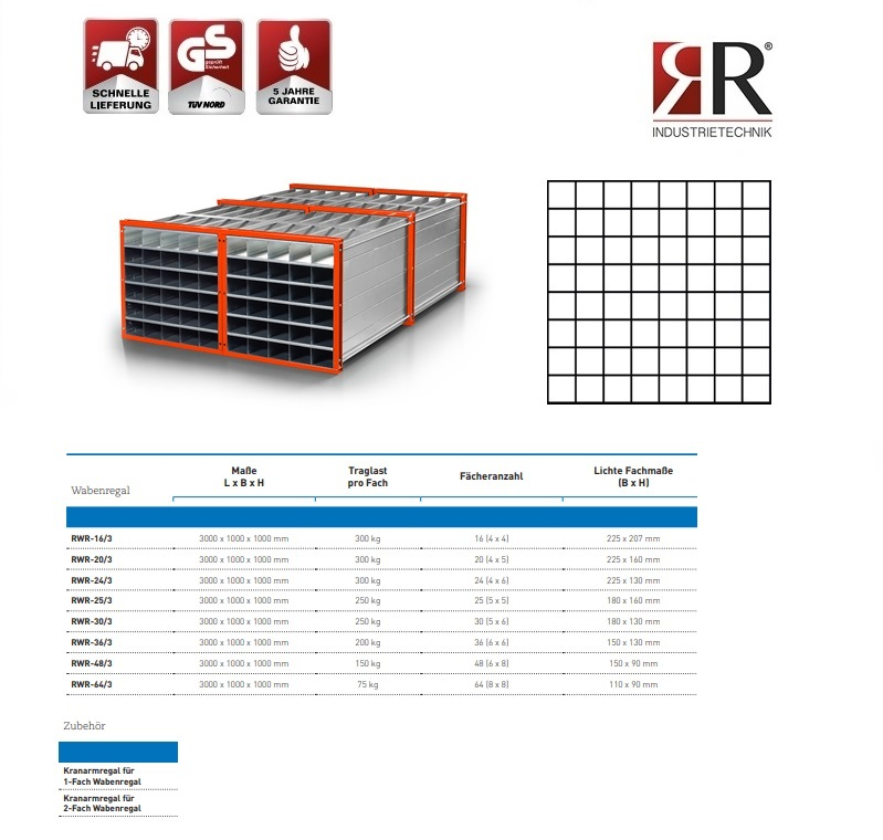 Insteekstelling RWR-64/3 RAL 2004