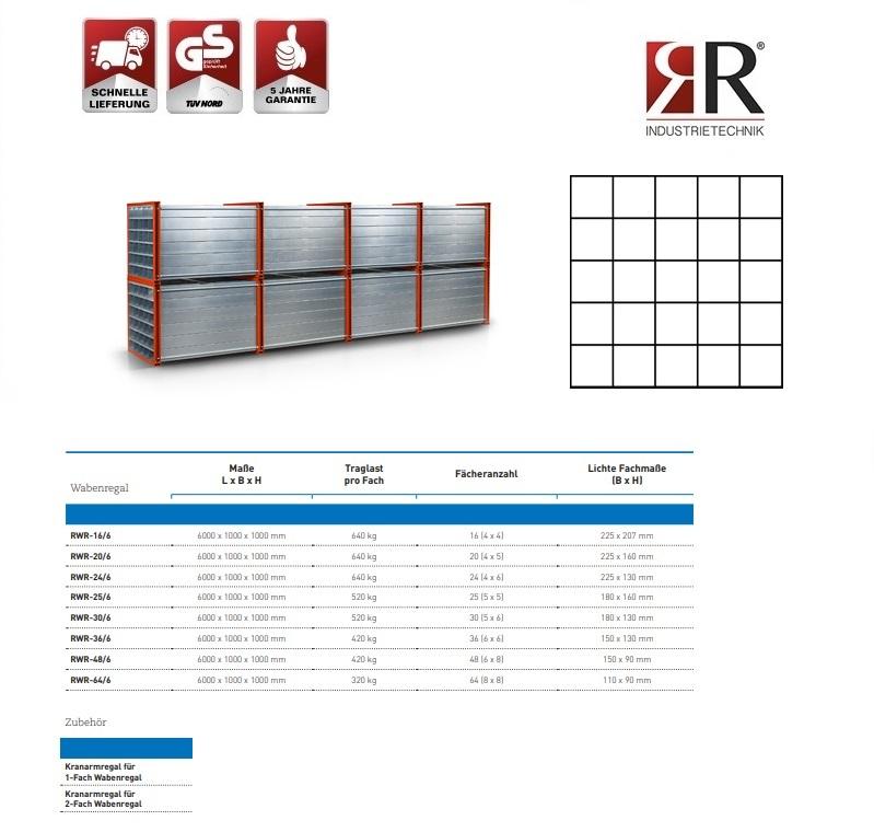 Insteekstelling RWR-25/6 RAL 2004