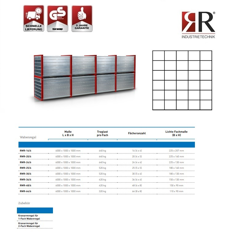 Insteekstelling RWR-30/6 RAL 3000