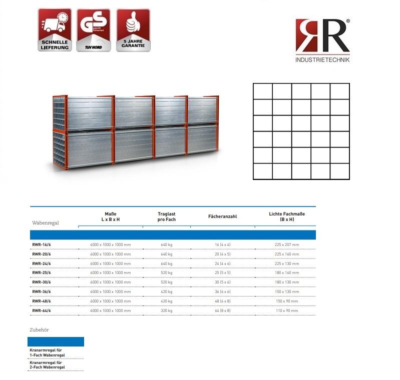 Insteekstelling RWR-30/6 RAL 2004