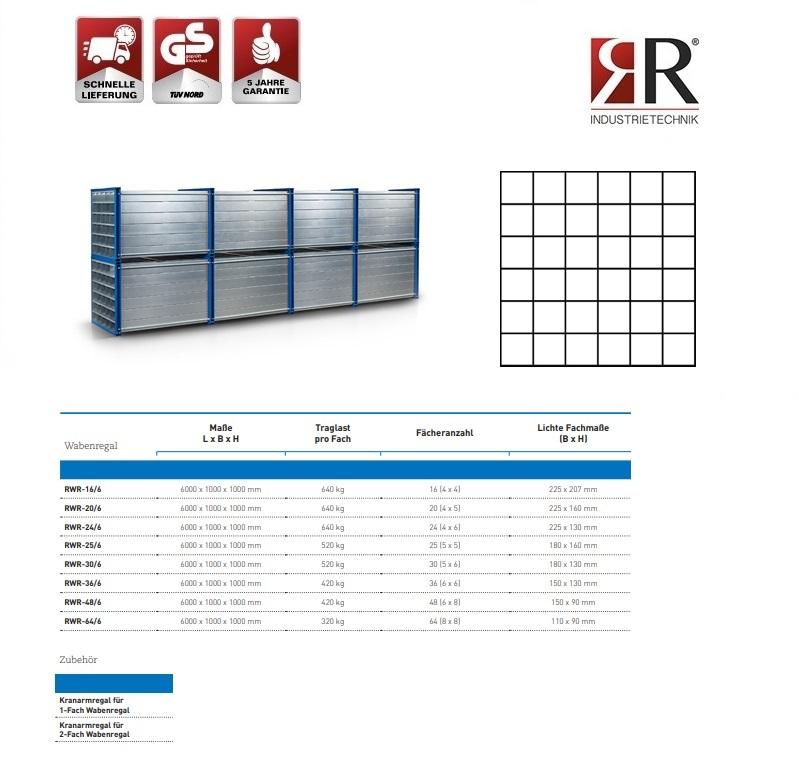 Insteekstelling RWR-36/6 RAL 5010