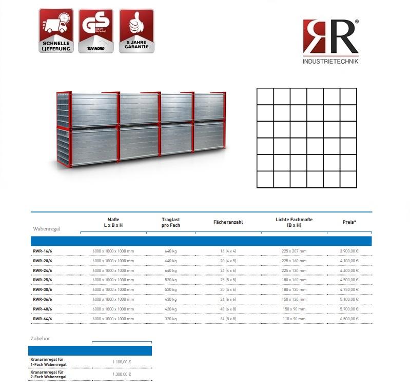Insteekstelling RWR-36/6 RAL 3000