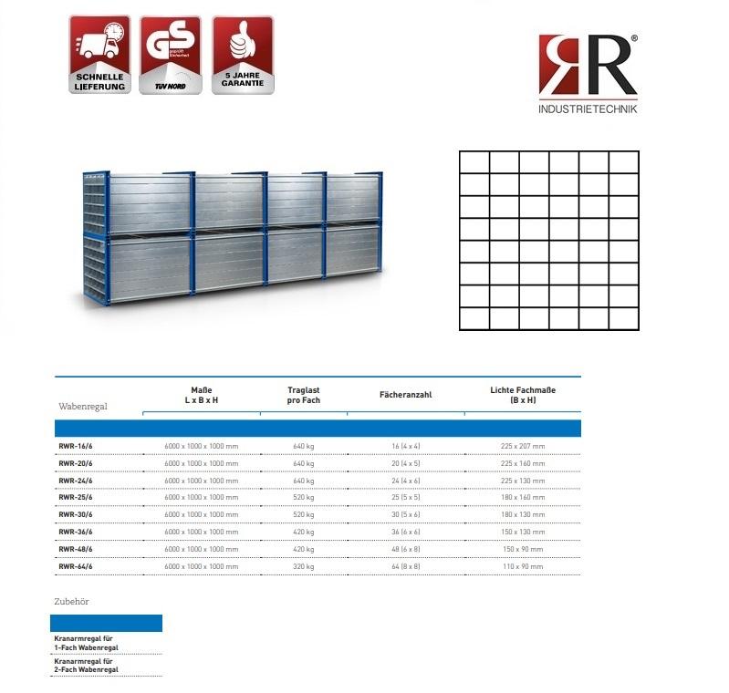 Insteekstelling RWR-48/6 RAL 5010