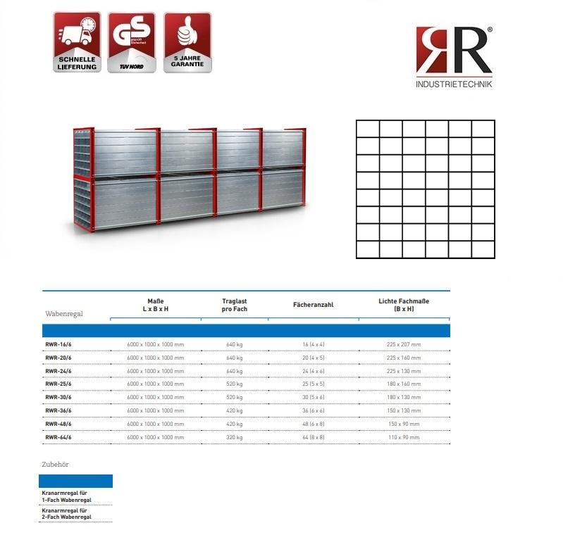 Insteekstelling RWR-48/6 RAL 3000