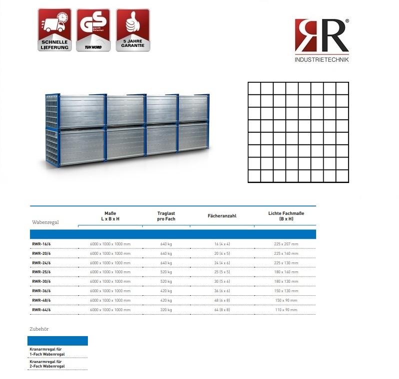 Insteekstelling RWR-64/6 RAL 5010