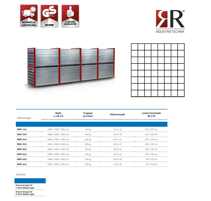 Insteekstelling RWR-64/6 RAL 3000