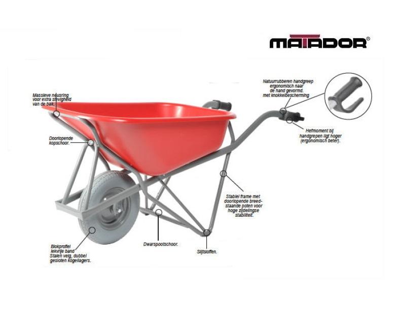 Kruiwagen Profi-Max M-151-CT lekvrij wiel Matador 14260