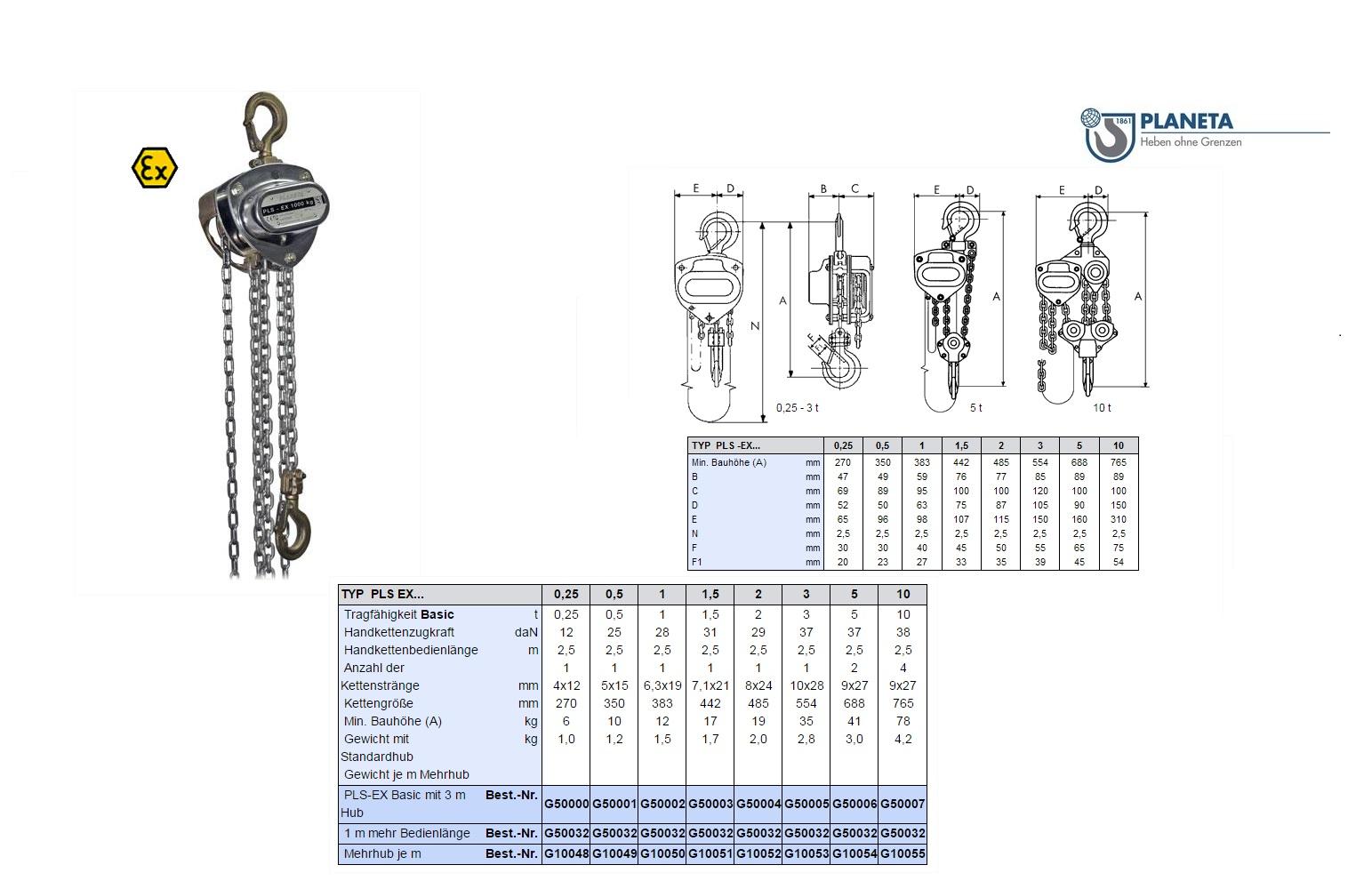 Ketting Takel PLS Premium Pro EX Basic 0,25 T Planeta G10360