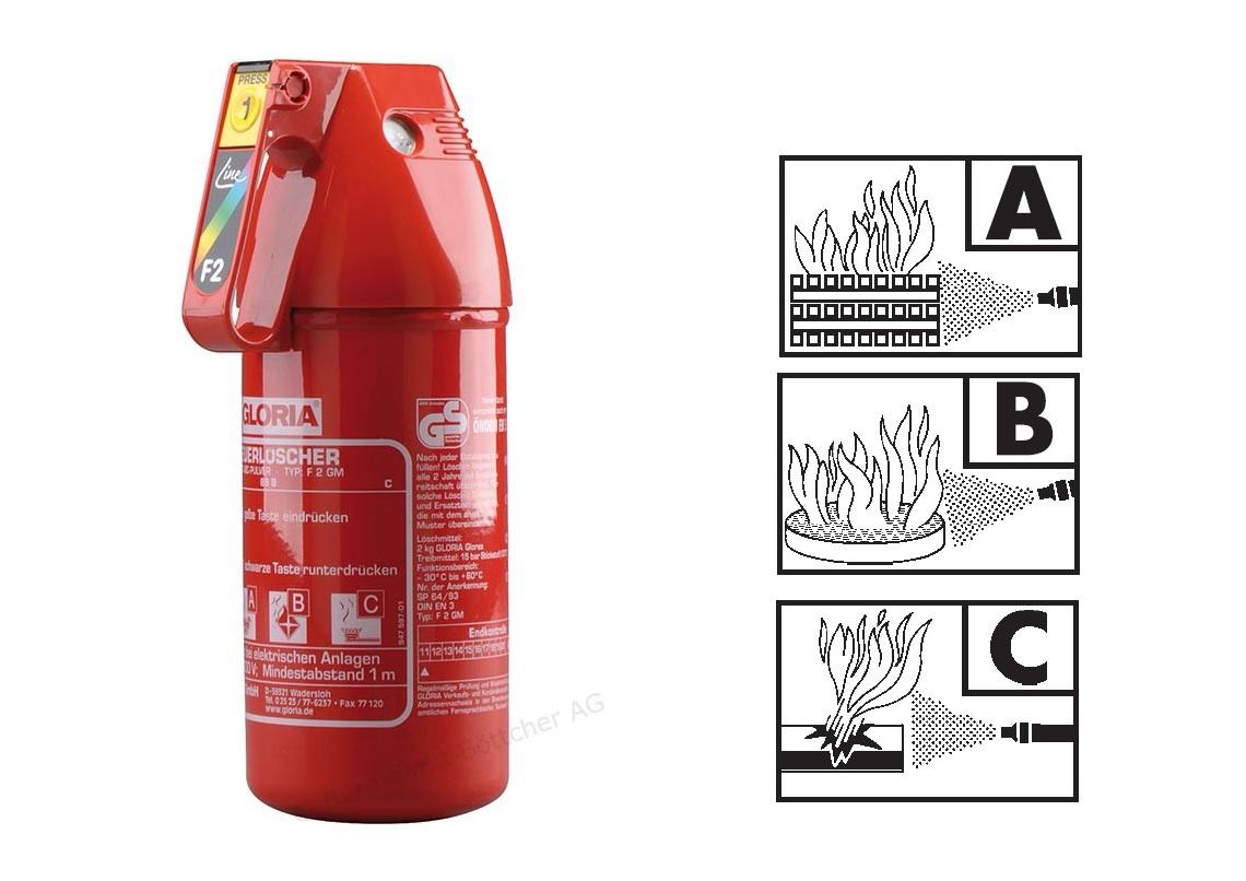 Poederblusser 2 liter F2GM Gloria 001863