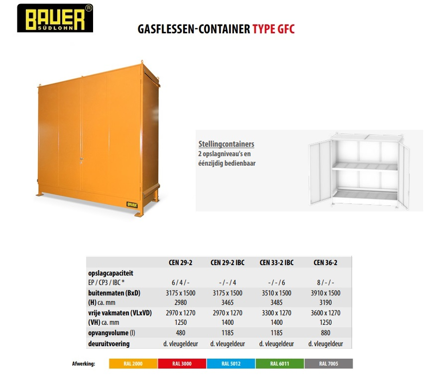 Stellingcontainer CEN 29-2 RAL 2000
