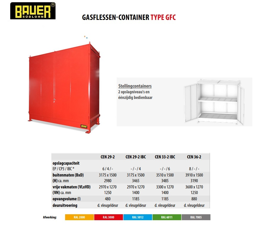 Stellingcontainer CEN 29-2 RAL 3000