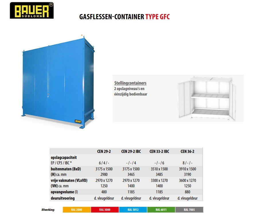 Stellingcontainer CEN 29-2 RAL 5012